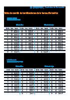 Tabla bonificaciones de contratos a distancia