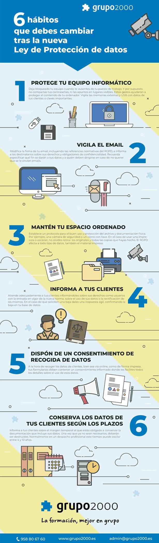 Infografia_LOPD_Grupo2000