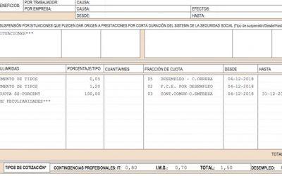 Aviso: un error en TGSS deja sin bonificación a contratos tras el RDL28/2018